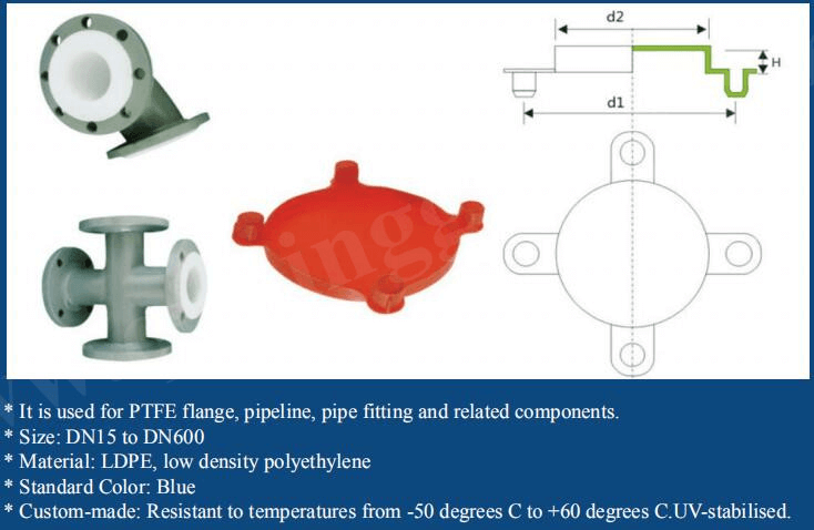 flange protector covers